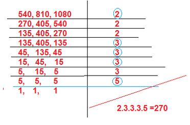 Dica de matemática